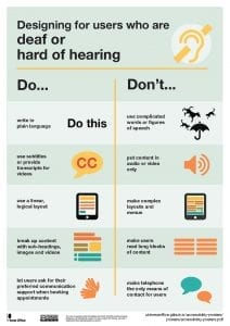 PDF versions of Accessibility Posters. See link in the text for accessible versions.